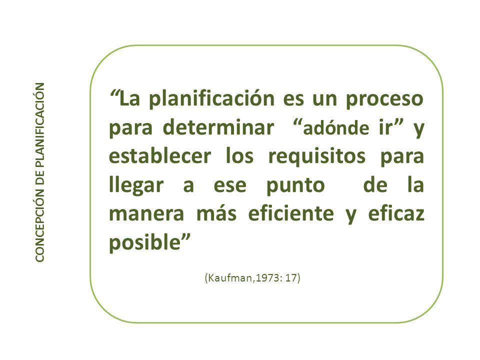 PLANIFICACIÓN EDUCATIVA AGUERRRONDO, Isabel (2000) PLANIFICACIÓN EDUCATIVA AGUERRRONDO, Isabel (2000) Deber ser Hacer Reemplazo de la normatividad Estratégica.