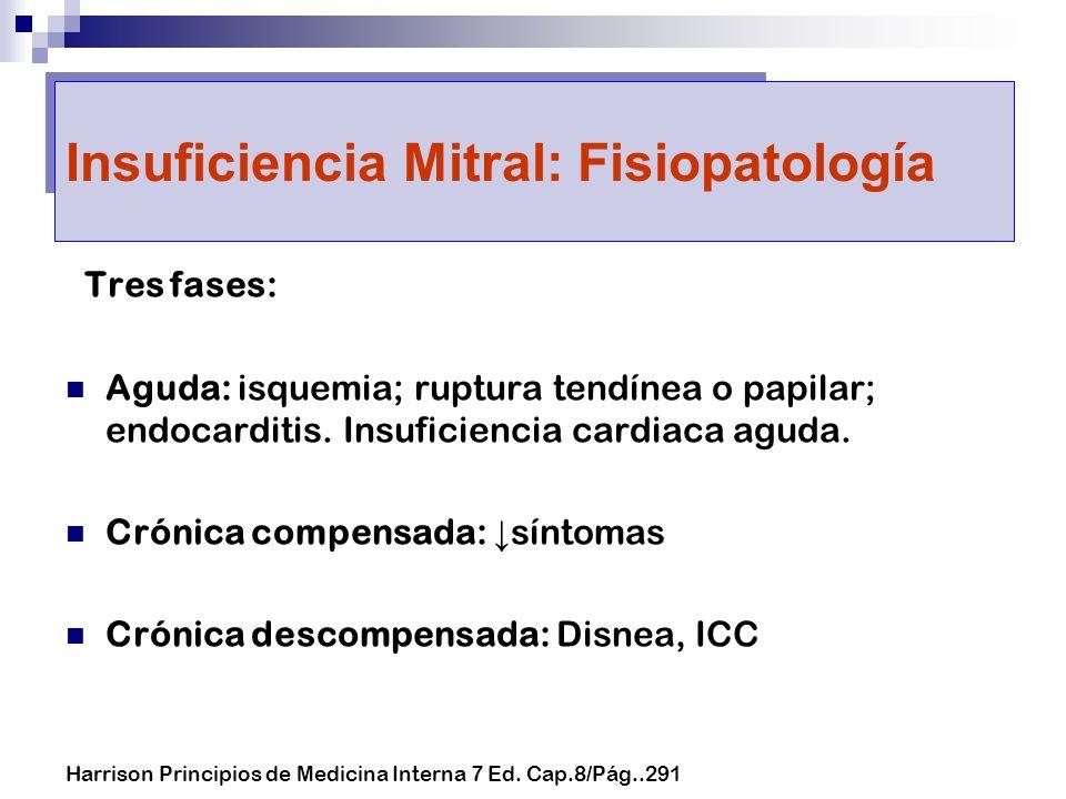 Tres fases: Aguda: isquemia; ruptura tendínea o papilar; endocarditis. Insuficiencia cardiaca aguda. Crónica compensada: síntomas Crónica descompensad