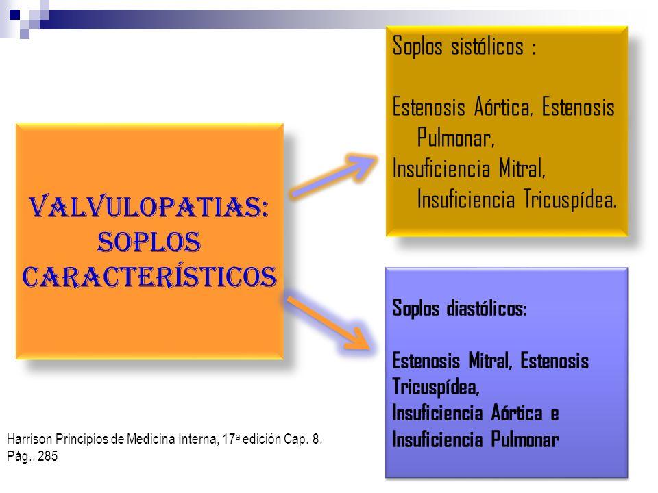 Valvulopatias: Soplos característicos Soplos sistólicos : Estenosis Aórtica, Estenosis Pulmonar, Insuficiencia Mitral, Insuficiencia Tricuspídea. Sopl