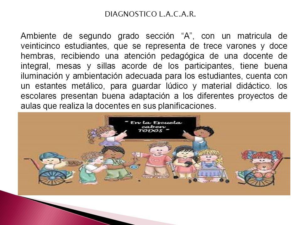 DIAGNOSTICO L.A.C.A.R. Ambiente de segundo grado sección A, con un matricula de veinticinco estudiantes, que se representa de trece varones y doce hem