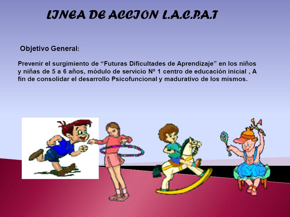 Objetivo General : Prevenir el surgimiento de Futuras Dificultades de Aprendizaje en los niños y niñas de 5 a 6 años, módulo de servicio Nº 1 centro d