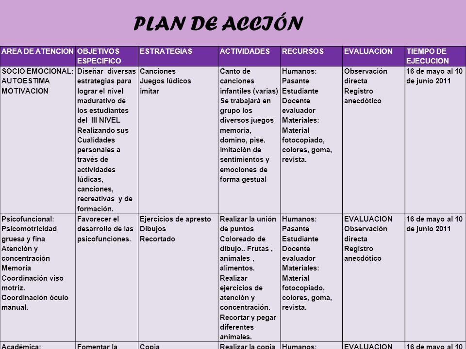 INFORME DE LA LINEA DE ACCION INDIVIDUAL La escolar, M.A.J, cursante de 2º.