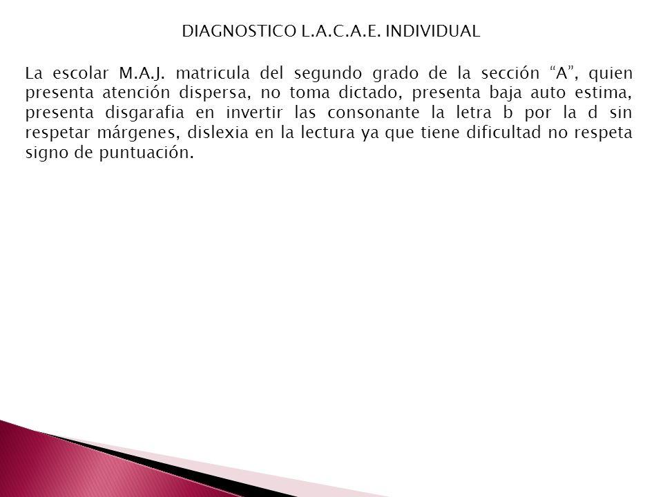 DIAGNOSTICO L.A.C.A.E. INDIVIDUAL La escolar M.A.J. matricula del segundo grado de la sección A, quien presenta atención dispersa, no toma dictado, pr