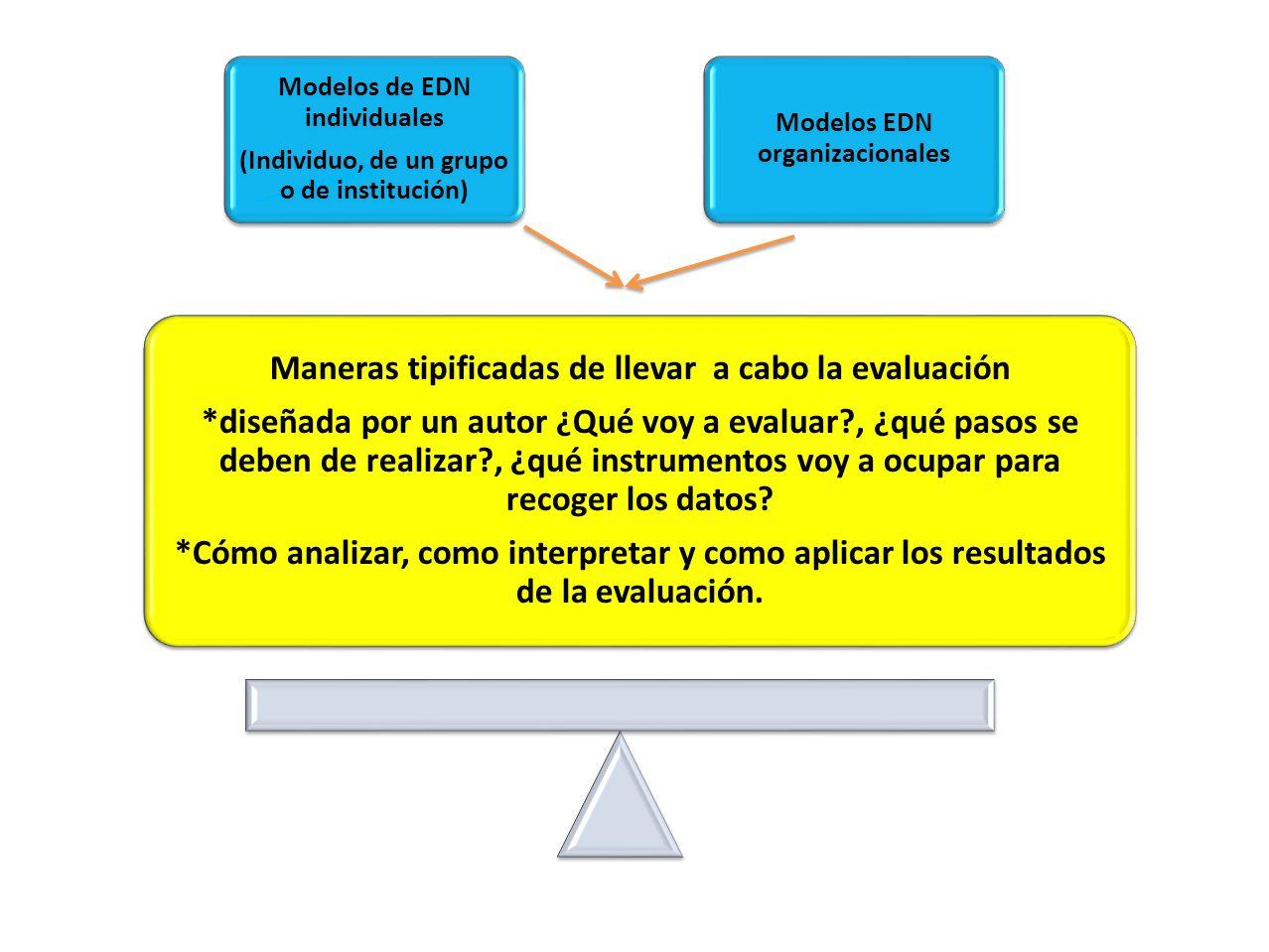Modelos de EDN individuales (Individuo, de un grupo o de institución) Modelos EDN organizacionales Maneras tipificadas de llevar a cabo la evaluación *diseñada por un autor ¿Qué voy a evaluar?, ¿qué pasos se deben de realizar?, ¿qué instrumentos voy a ocupar para recoger los datos.