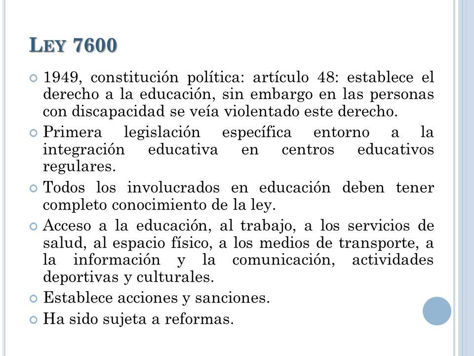 L EGISLACIÓN NACIONAL Constitución Política de la República de Costa Rica (1949) Código de la Niñez y la Adolescencia Ley 7600: Igualdad de oportunida