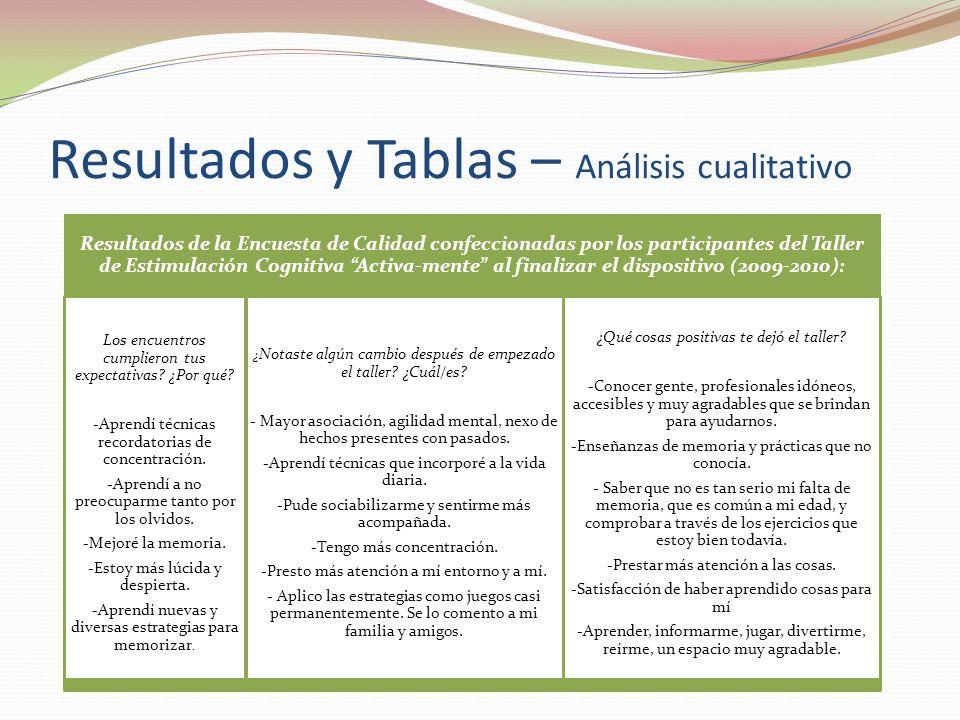 Resultados y Tablas – Análisis cualitativo Resultados de la Encuesta de Calidad confeccionadas por los participantes del Taller de Estimulación Cognit