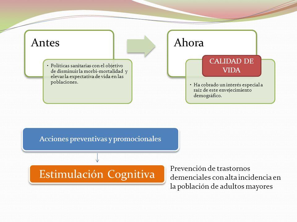 Acciones preventivas y promocionales Estimulación Cognitiva Prevención de trastornos demenciales con alta incidencia en la población de adultos mayores Antes Políticas sanitarias con el objetivo de disminuir la morbi-mortalidad y elevar la expectativa de vida en las poblaciones.
