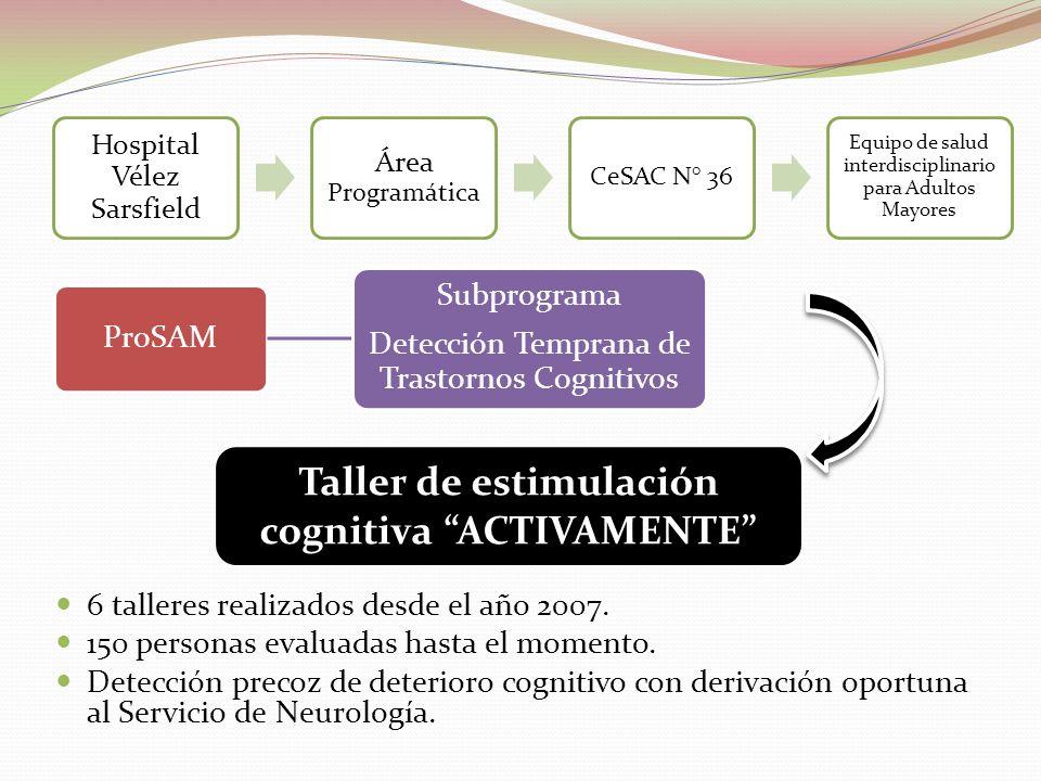 ProSAM Subprograma Detección Temprana de Trastornos Cognitivos Hospital Vélez Sarsfield Área Programática CeSAC N° 36 Equipo de salud interdisciplinario para Adultos Mayores Taller de estimulación cognitiva ACTIVAMENTE 6 talleres realizados desde el año 2007.
