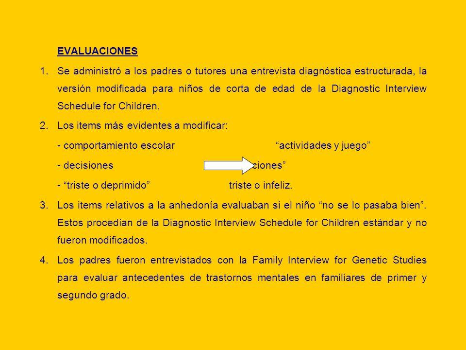 EVALUACIONES 1.Se administró a los padres o tutores una entrevista diagnóstica estructurada, la versión modificada para niños de corta de edad de la D