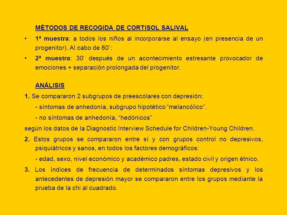 MÉTODOS DE RECOGIDA DE CORTISOL SALIVAL 1ª muestra: a todos los niños al incorporarse al ensayo (en presencia de un progenitor). Al cabo de 60: 2ª mue