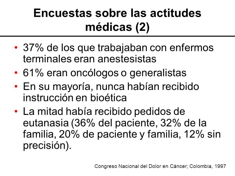 Encuestas sobre las actitudes médicas (3) Congreso Nacional del Dolor en Cáncer; Colombia, 1997 Eutanasia activa Eutanasia pasiva Católicos (82%) 8%30% Sin religión (14%) 21%48%