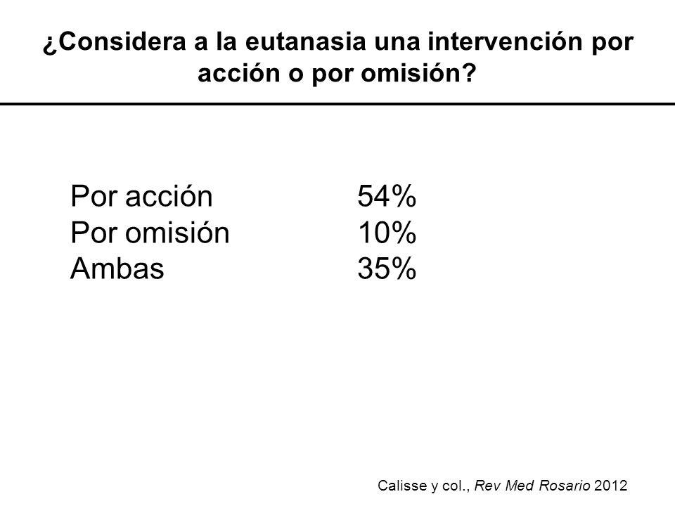Existiendo un consentimiento informado, ¿debe el médico respetar la decisión del paciente que solicita una intervención profesional para una eutanasia.