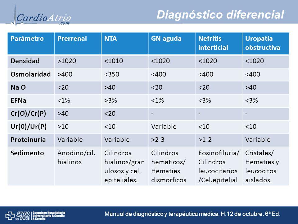Diagnóstico diferencial ParámetroPrerrenalNTAGN agudaNefritis interticial Uropatía obstructiva Densidad>1020<1010<1020 Osmolaridad>400<350<400 Na O<20