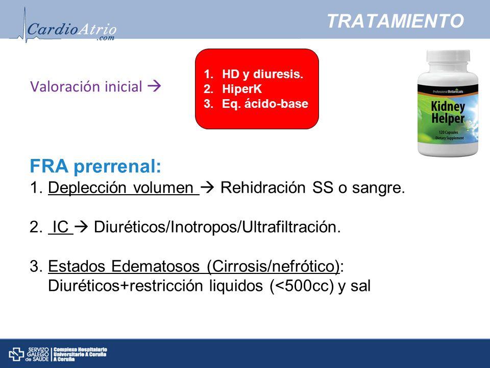 TRATAMIENTO Valoración inicial 1.HD y diuresis. 2.HiperK 3.Eq. ácido-base FRA prerrenal: 1.Deplección volumen Rehidración SS o sangre. 2. IC Diurético