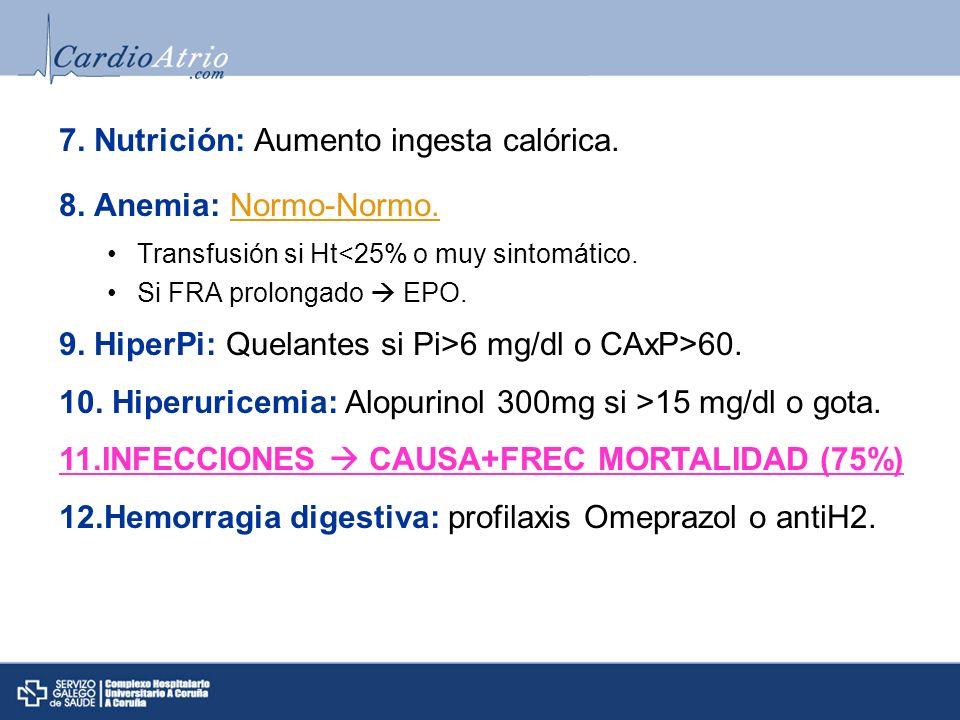 7. Nutrición: Aumento ingesta calórica. 8. Anemia: Normo-Normo. Transfusión si Ht<25% o muy sintomático. Si FRA prolongado EPO. 9. HiperPi: Quelantes