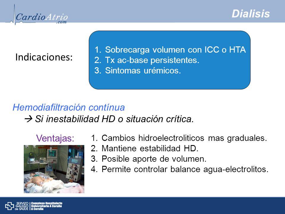 Dialisis Indicaciones: 1.Sobrecarga volumen con ICC o HTA 2.Tx ac-base persistentes. 3.Sintomas urémicos. Hemodiafiltración contínua Si inestabilidad