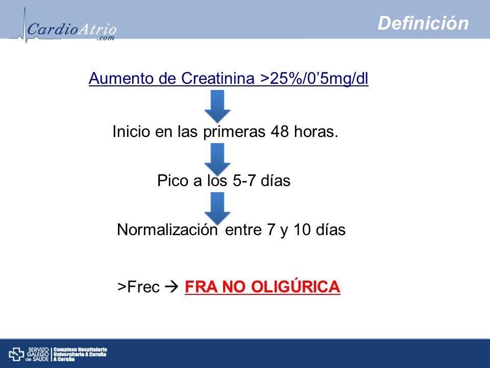 Definición Aumento de Creatinina >25%/05mg/dl Inicio en las primeras 48 horas. Pico a los 5-7 días Normalización entre 7 y 10 días >Frec FRA NO OLIGÚR