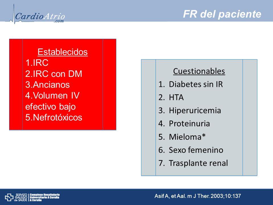 FR del paciente Establecidos 1.IRC 2.IRC con DM 3.Ancianos 4.Volumen IV efectivo bajo 5.Nefrotóxicos Establecidos 1.IRC 2.IRC con DM 3.Ancianos 4.Volu