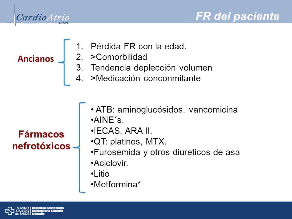 FR del paciente Ancianos 1.Pérdida FR con la edad. 2.>Comorbilidad 3.Tendencia deplección volumen 4.>Medicación conconmitante Fármacos nefrotóxicos AT