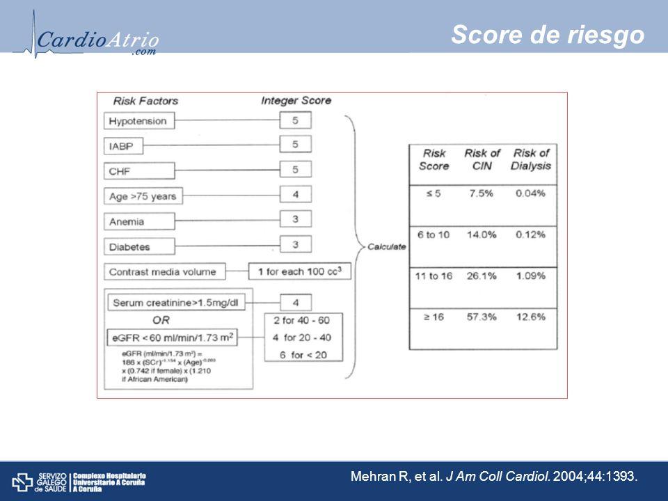Score de riesgo Mehran R, et al. J Am Coll Cardiol. 2004;44:1393.