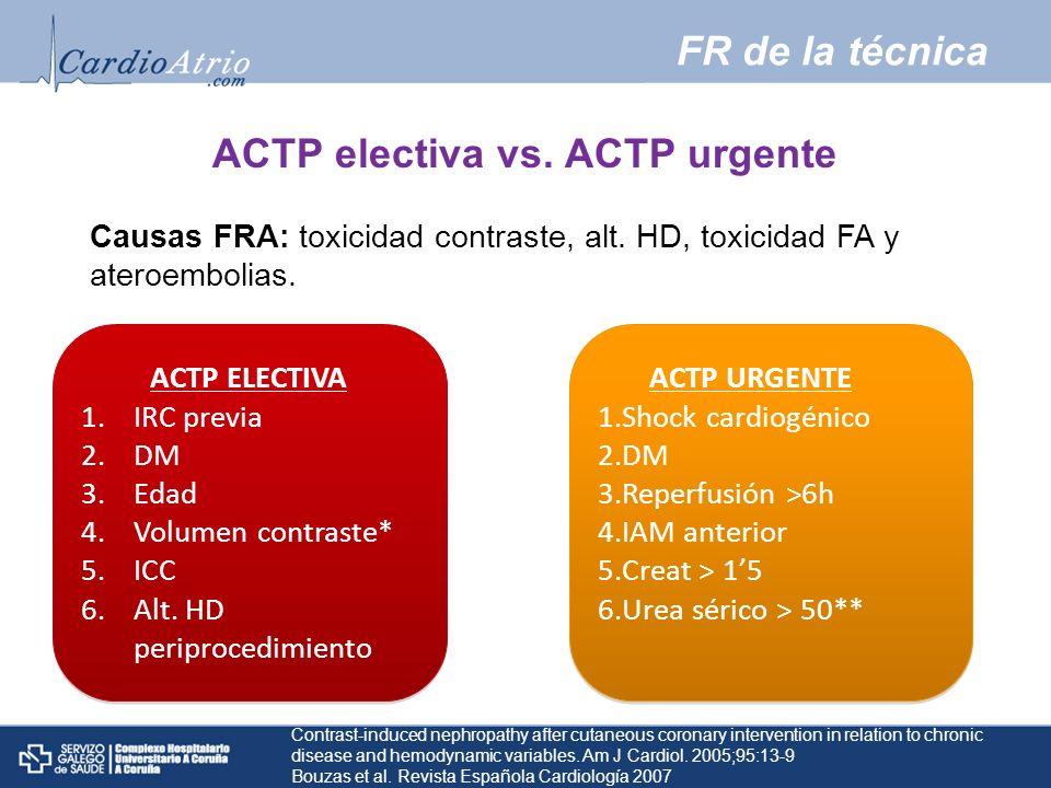FR de la técnica ACTP electiva vs. ACTP urgente ACTP ELECTIVA 1.IRC previa 2.DM 3.Edad 4.Volumen contraste* 5.ICC 6.Alt. HD periprocedimiento ACTP ELE