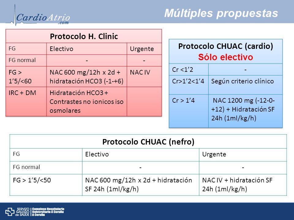 Protocolo CHUAC (nefro) FG ElectivoUrgente FG normal -- FG > 15/<50NAC 600 mg/12h x 2d + hidratación SF 24h (1ml/kg/h) NAC IV + hidratación SF 24h (1m