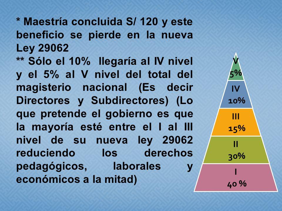 * Maestría concluida S/ 120 y este beneficio se pierde en la nueva Ley 29062 ** Sólo el 10% llegaría al IV nivel y el 5% al V nivel del total del magi