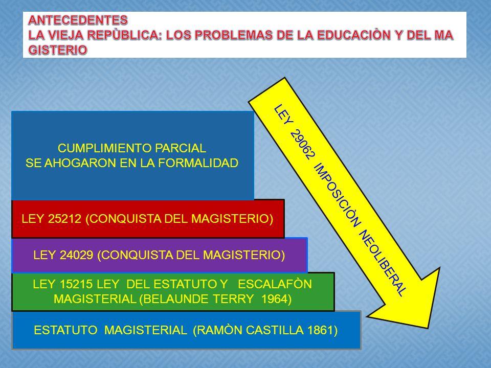ESTATUTO MAGISTERIAL (RAMÒN CASTILLA 1861) LEY 15215 LEY DEL ESTATUTO Y ESCALAFÒN MAGISTERIAL (BELAUNDE TERRY 1964) LEY 24029 (CONQUISTA DEL MAGISTERI