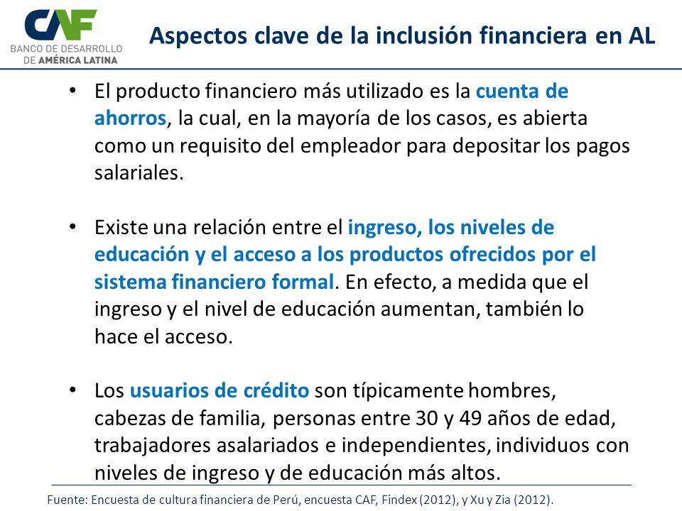 Aspectos clave de la inclusión financiera en AL El producto financiero más utilizado es la cuenta de ahorros, la cual, en la mayoría de los casos, es