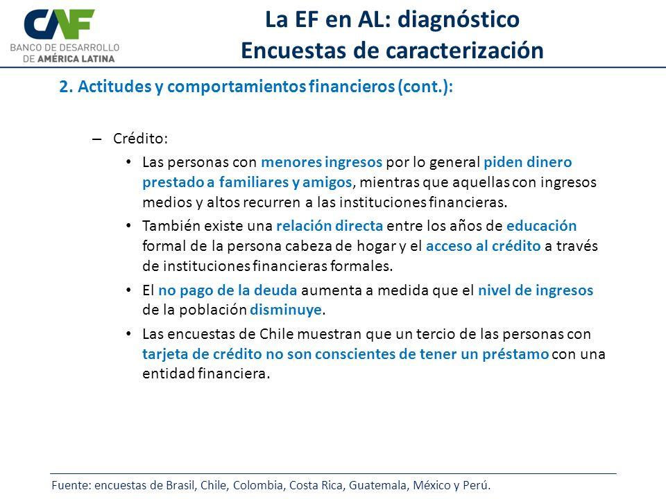 La EF en AL: diagnóstico Encuestas de caracterización 2. Actitudes y comportamientos financieros (cont.): – Crédito: Las personas con menores ingresos
