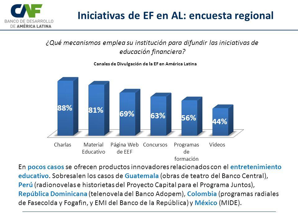 Iniciativas de EF en AL: encuesta regional ¿Qué mecanismos emplea su institución para difundir las iniciativas de educación financiera? En pocos casos
