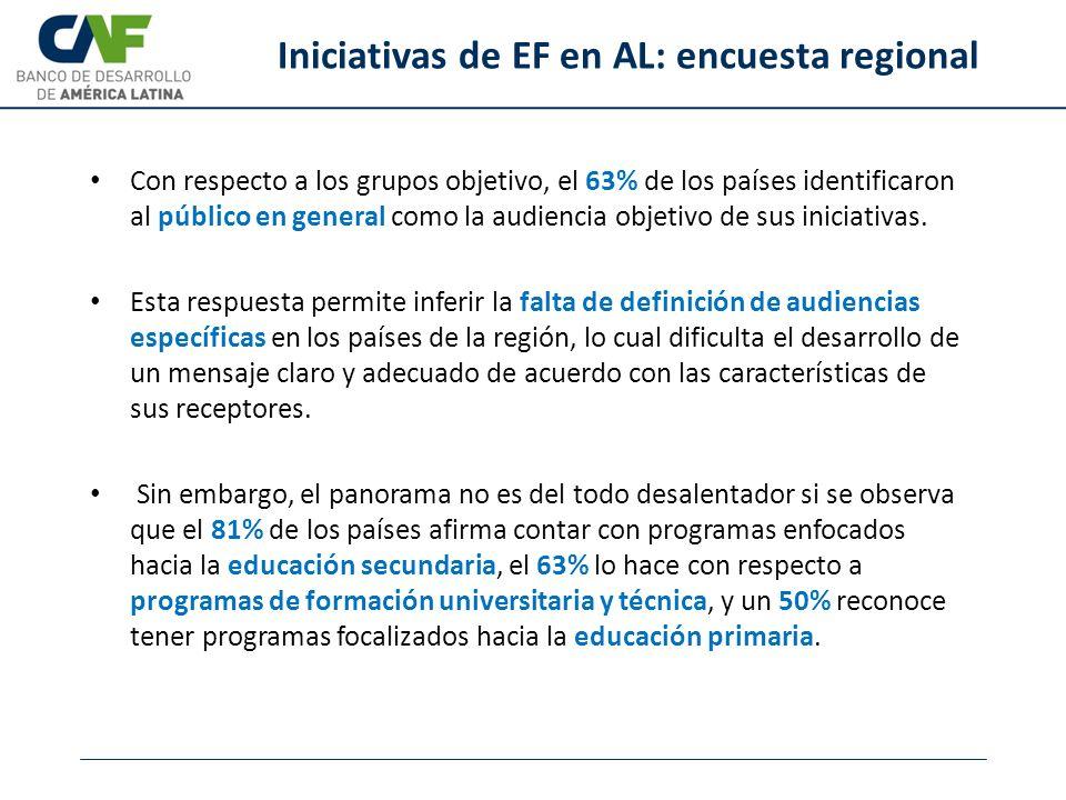 Iniciativas de EF en AL: encuesta regional Con respecto a los grupos objetivo, el 63% de los países identificaron al público en general como la audien