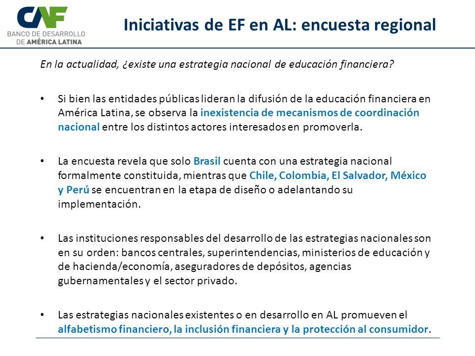 Iniciativas de EF en AL: encuesta regional En la actualidad, ¿existe una estrategia nacional de educación financiera? Si bien las entidades públicas l