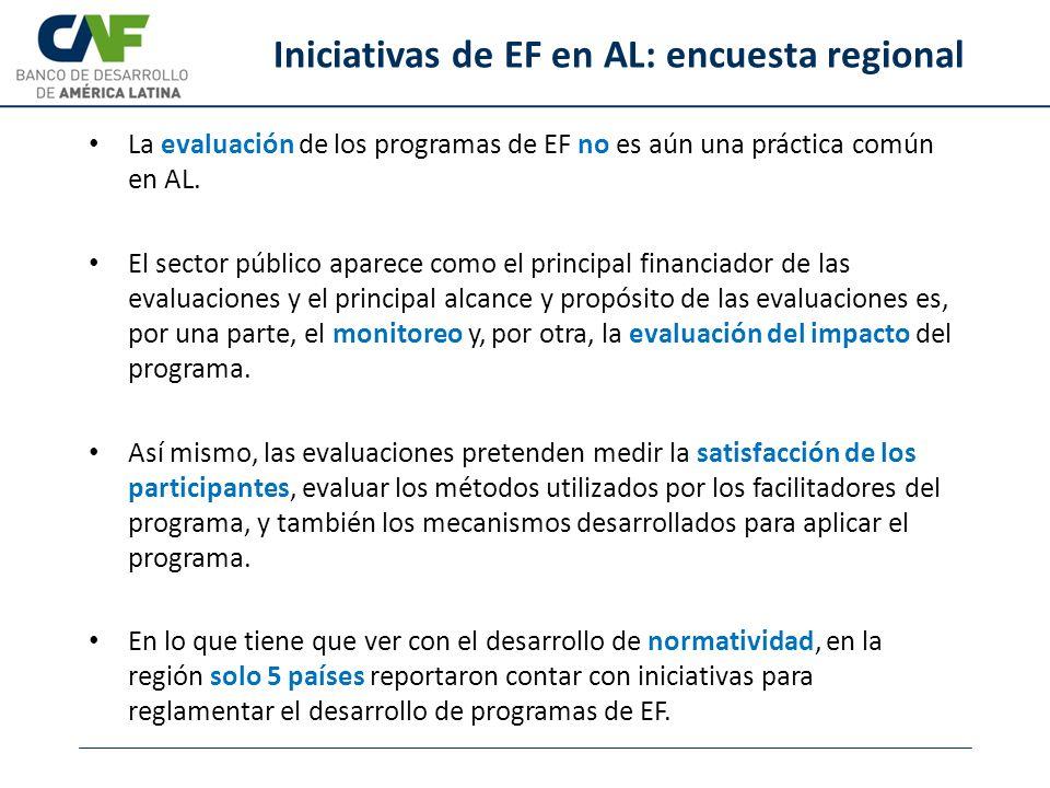 Iniciativas de EF en AL: encuesta regional La evaluación de los programas de EF no es aún una práctica común en AL. El sector público aparece como el