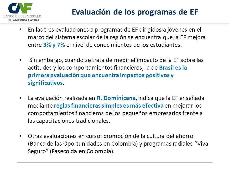 Evaluación de los programas de EF En las tres evaluaciones a programas de EF dirigidos a jóvenes en el marco del sistema escolar de la región se encuentra que la EF mejora entre 3% y 7% el nivel de conocimientos de los estudiantes.