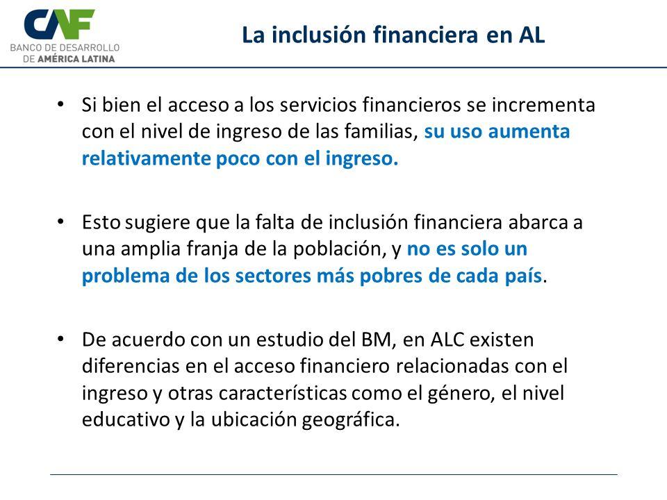 La inclusión financiera en AL Si bien el acceso a los servicios financieros se incrementa con el nivel de ingreso de las familias, su uso aumenta relativamente poco con el ingreso.