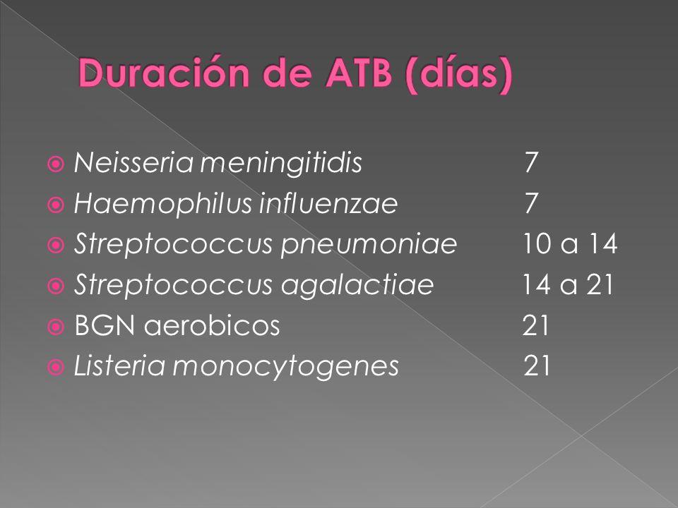 Neisseria meningitidis 7 Haemophilus influenzae 7 Streptococcus pneumoniae 10 a 14 Streptococcus agalactiae 14 a 21 BGN aerobicos 21 Listeria monocyto