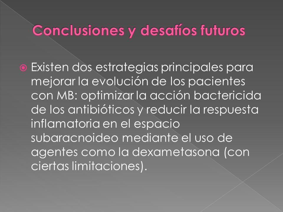 Existen dos estrategias principales para mejorar la evolución de los pacientes con MB: optimizar la acción bactericida de los antibióticos y reducir l