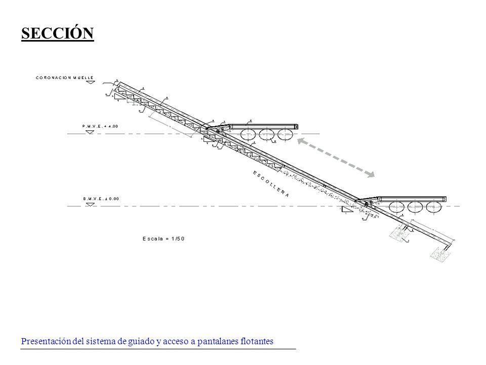 Presentación del sistema de guiado y acceso a pantalanes flotantes SECCIÓN