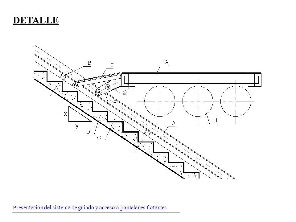 Presentación del sistema de guiado y acceso a pantalanes flotantes DETALLE