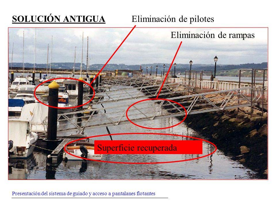 Presentación del sistema de guiado y acceso a pantalanes flotantes SOLUCIÓN ANTIGUAEliminación de pilotes Eliminación de rampas Superficie recuperada