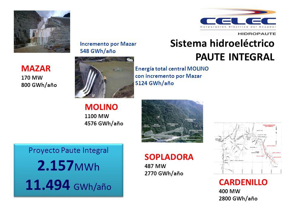 Sistema hidroeléctrico PAUTE INTEGRAL Proyecto Paute Integral 2.157 MWh 11.494 GWh/año Proyecto Paute Integral 2.157 MWh 11.494 GWh/año MAZAR 170 MW 8