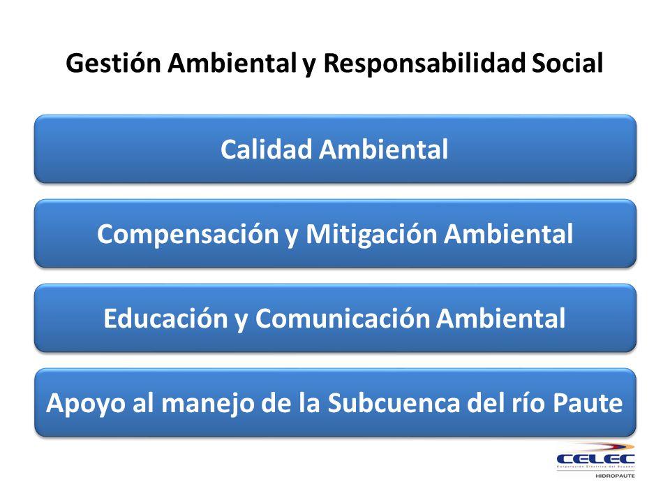 Gestión Ambiental y Responsabilidad Social Compensación y Mitigación Ambiental Apoyo al manejo de la Subcuenca del río Paute Educación y Comunicación