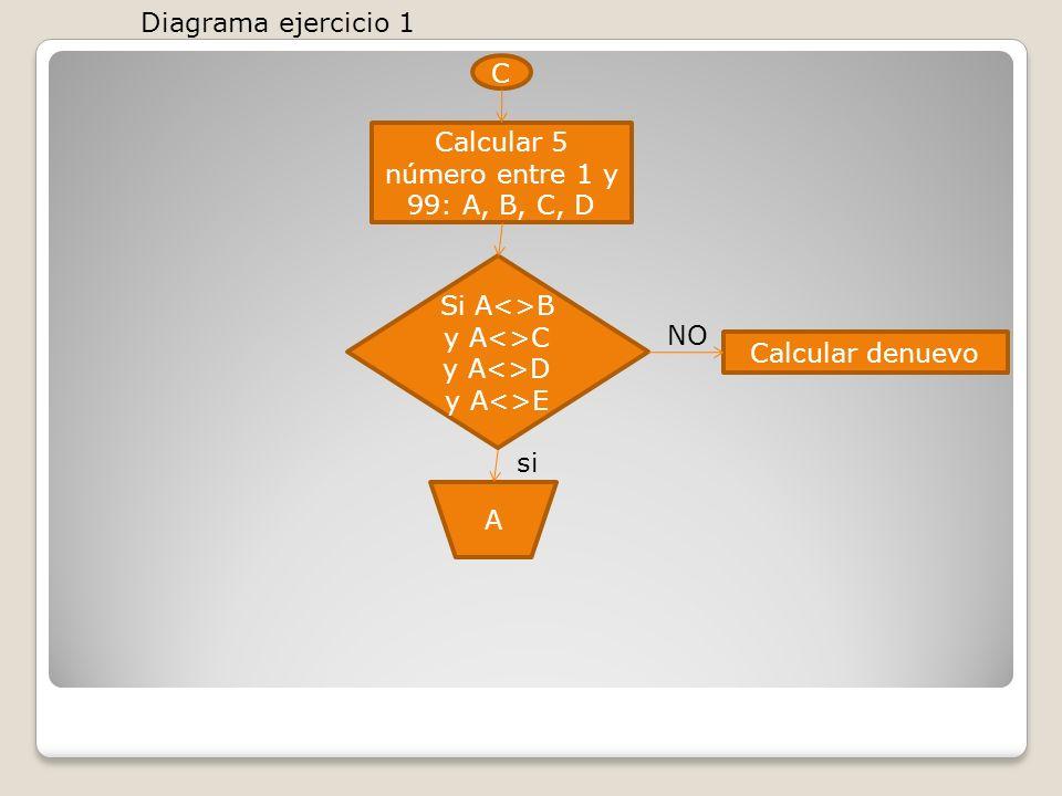 C Calcular 5 número entre 1 y 99: A, B, C, D Diagrama ejercicio 1 A Si A<>B y A<>C y A<>D y A<>E Calcular denuevo si NO