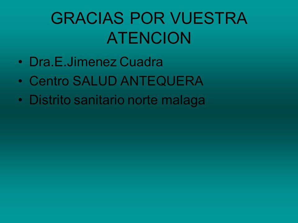 GRACIAS POR VUESTRA ATENCION Dra.E.Jimenez Cuadra Centro SALUD ANTEQUERA Distrito sanitario norte malaga