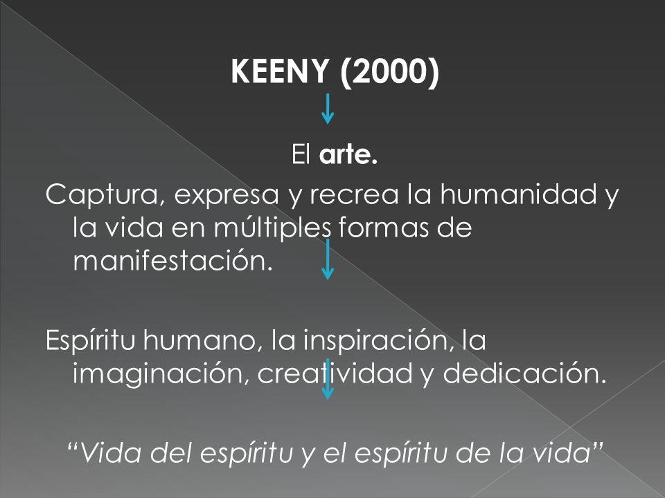 KEENY (2000) El arte. Captura, expresa y recrea la humanidad y la vida en múltiples formas de manifestación. Espíritu humano, la inspiración, la imagi