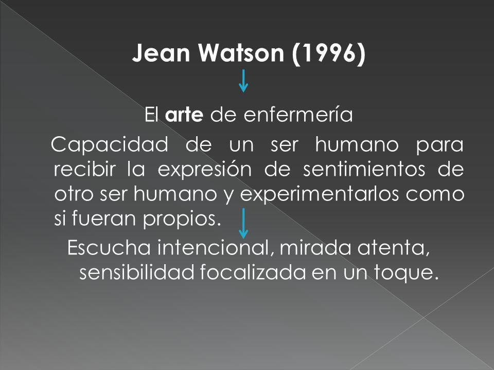 Jean Watson (1996) El arte de enfermería Capacidad de un ser humano para recibir la expresión de sentimientos de otro ser humano y experimentarlos com