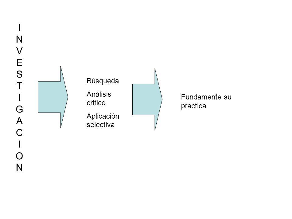 INVESTIGACIONINVESTIGACION Búsqueda Análisis critico Aplicación selectiva Fundamente su practica