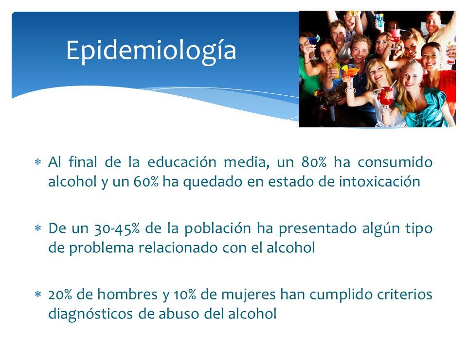 Al final de la educación media, un 80% ha consumido alcohol y un 60% ha quedado en estado de intoxicación De un 30-45% de la población ha presentado a
