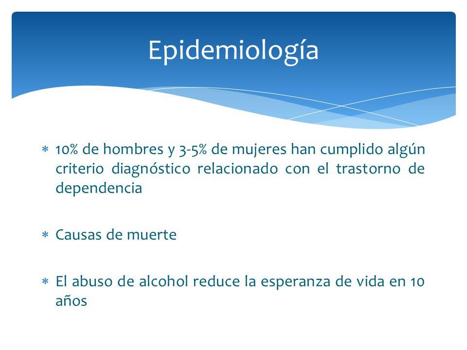 10% de hombres y 3-5% de mujeres han cumplido algún criterio diagnóstico relacionado con el trastorno de dependencia Causas de muerte El abuso de alco